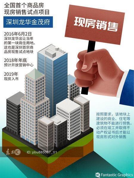 """深圳現房銷售試點已亮相 """"一刀切""""取消預售過半房企將生存困難"""