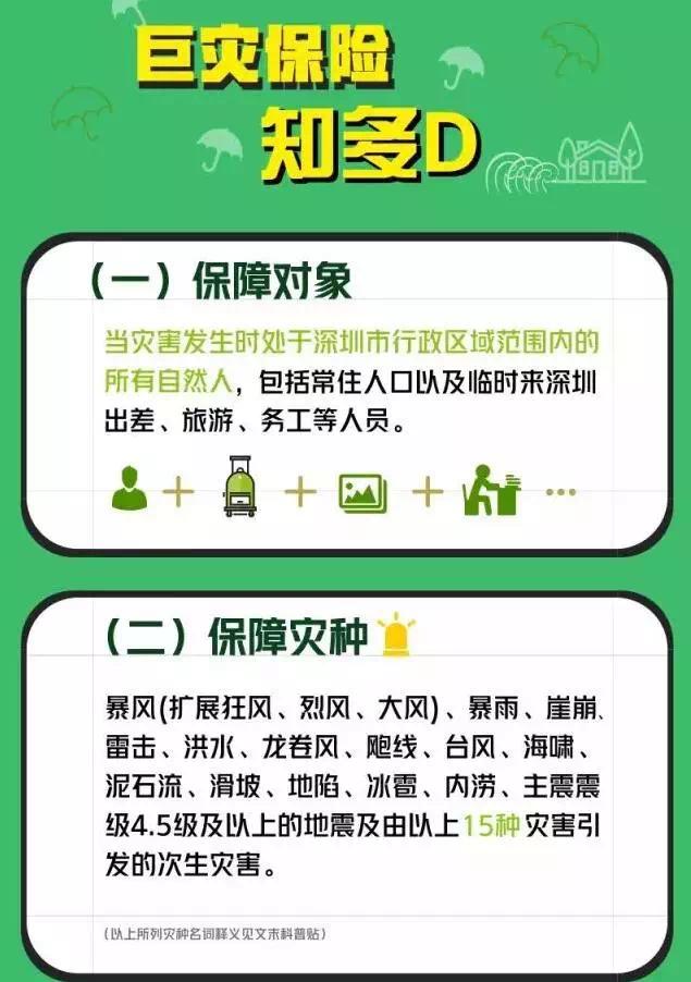 台风后深圳再出大招人人有份,最高赔付超10万!