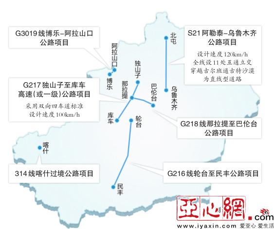 新疆拟建7条高速(一级)公路
