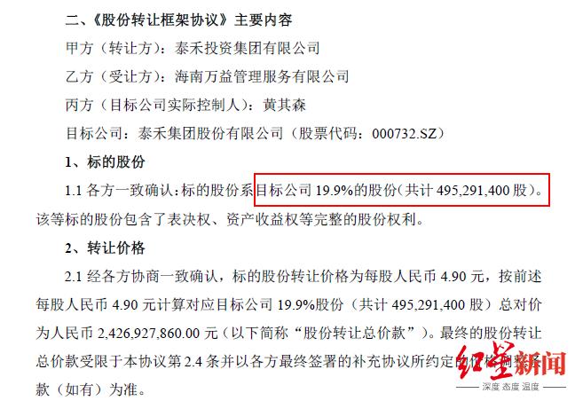 万科24亿驰援泰禾:黄其森保住大股东 债务仍留数百亿