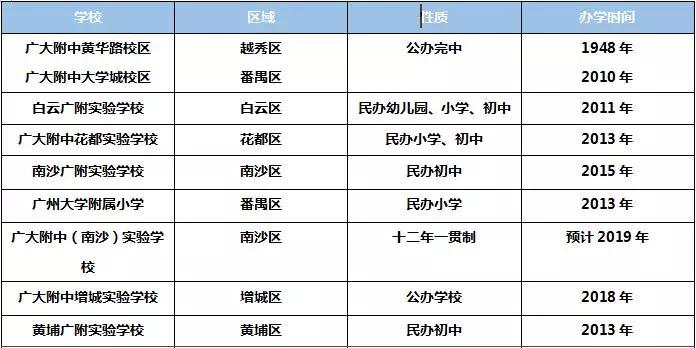 广州又增一所世界名校!香港科技大学选址南沙