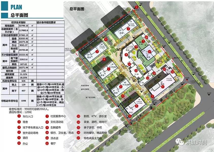 投资8亿元!南昌高新产业园区将新建邻里中心!
