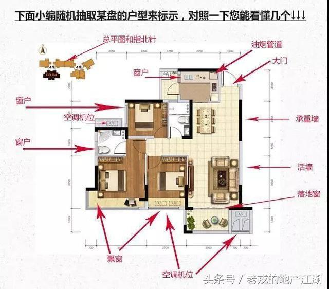 买房应该怎样看户型图   学会这些就够了