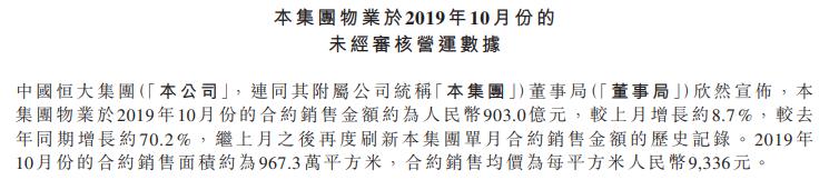 中国恒大:10月销售额再创历史记录,均价降至万元以下