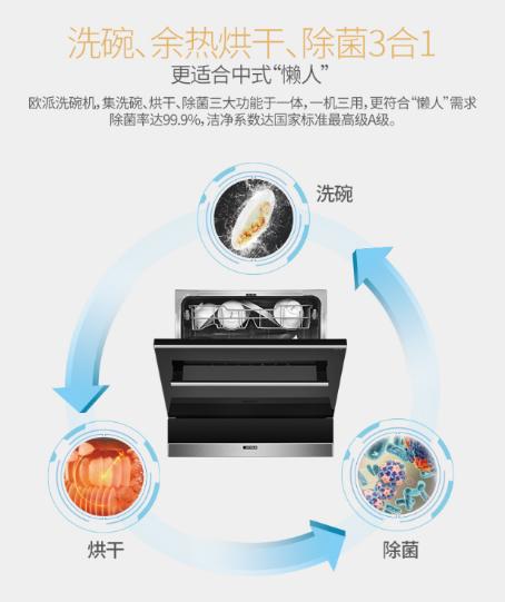 洗碗机及烹饪测试满分通过!欧派橱柜在国际太阳能竞赛中拔得头筹