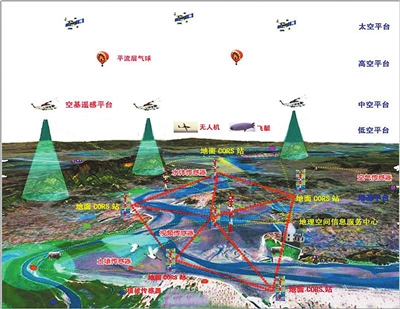 建立珠海2000大地坐标系 主动融入粤港澳大湾区建设