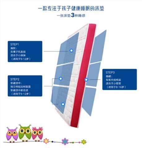 梦洁家居·贝宜Ⅲ型 青少年全年龄段专用床垫新品上市