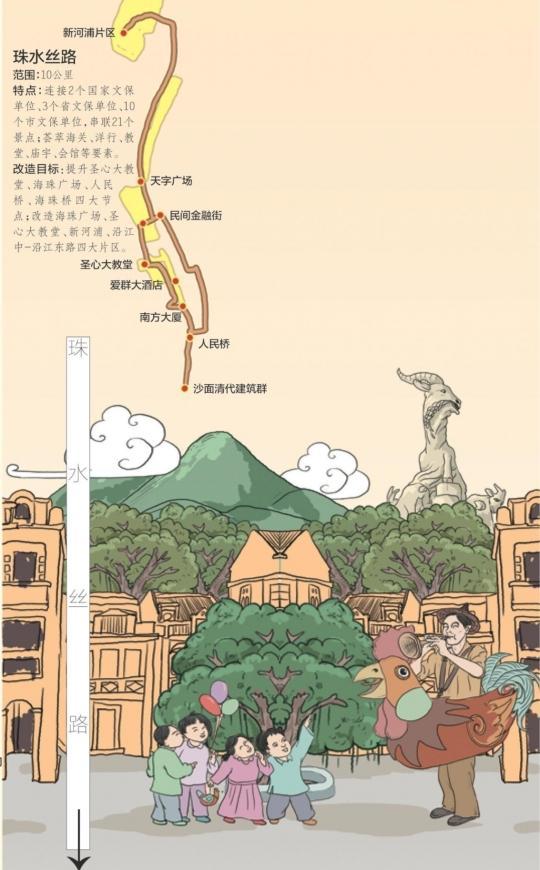 """国际城市规划专家体验7条""""最广州""""历史文化步径 献计花城规划"""