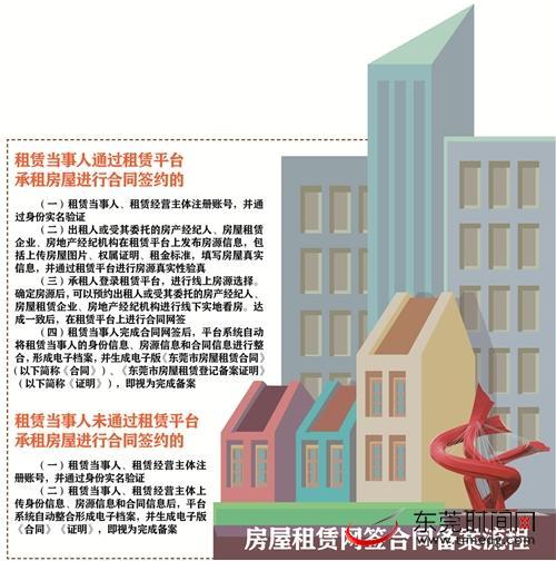 东莞市房屋租赁监管服务平台即将上线!房屋租赁合同可网上备案