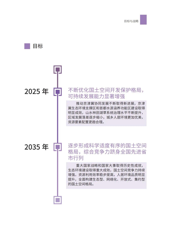 强化石家庄高端引领!河北省国土空间规划公开征求意见(图12)