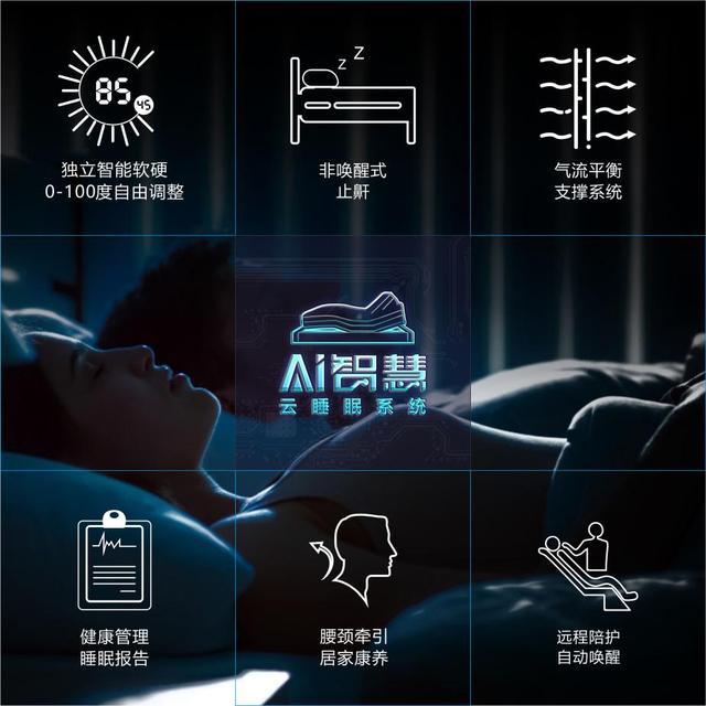 《【摩登3手机版登录地址】舒是│AI智慧床垫,床垫行业新标杆》