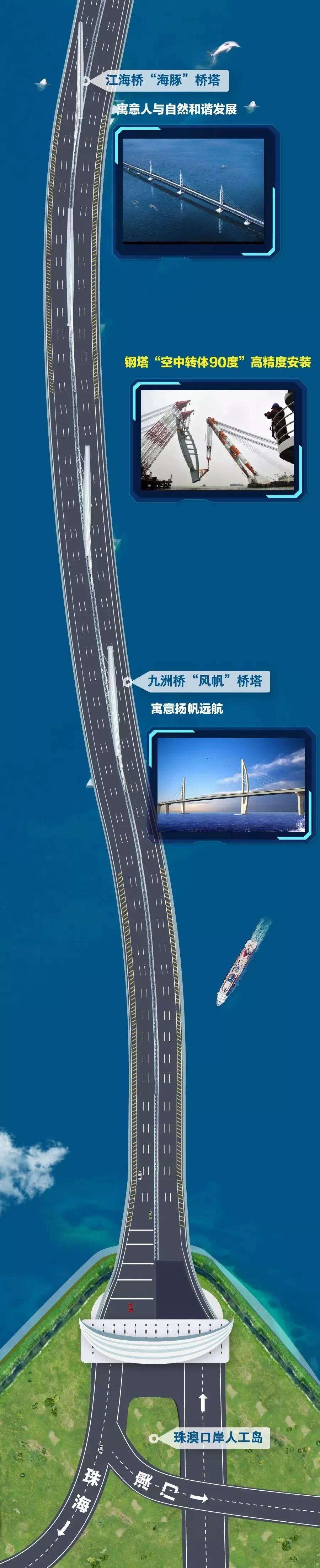 港珠澳大桥通车!总工程师是宝鸡人,钢梁钢塔、扶梯是宝鸡造!