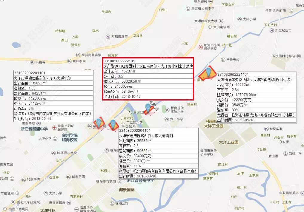 (最新公告)台州临海挂牌1宗商住地,楼面起价5813元/㎡