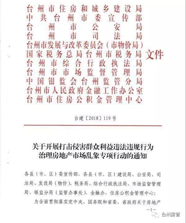 """台州11部门联手,向房地产市场乱象""""亮剑"""""""