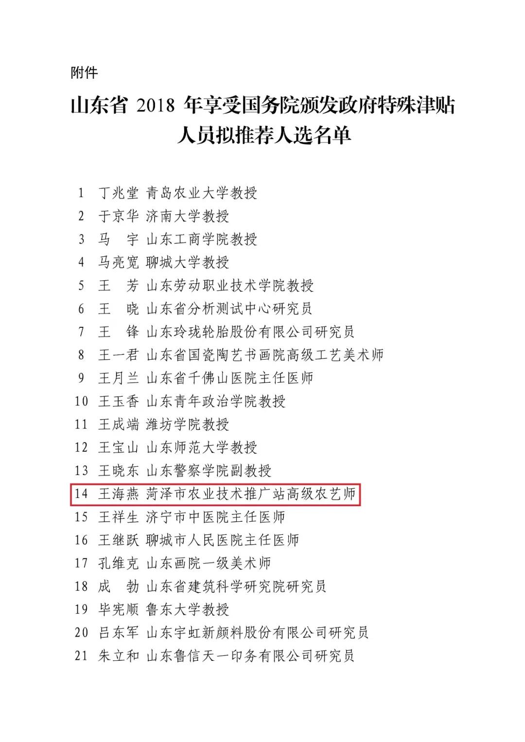 速看!享受国务院颁发政府特殊津贴人员,菏泽2人入选!
