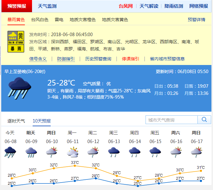 深圳这几天还是暴雨不断,雨停得等到哪一天?