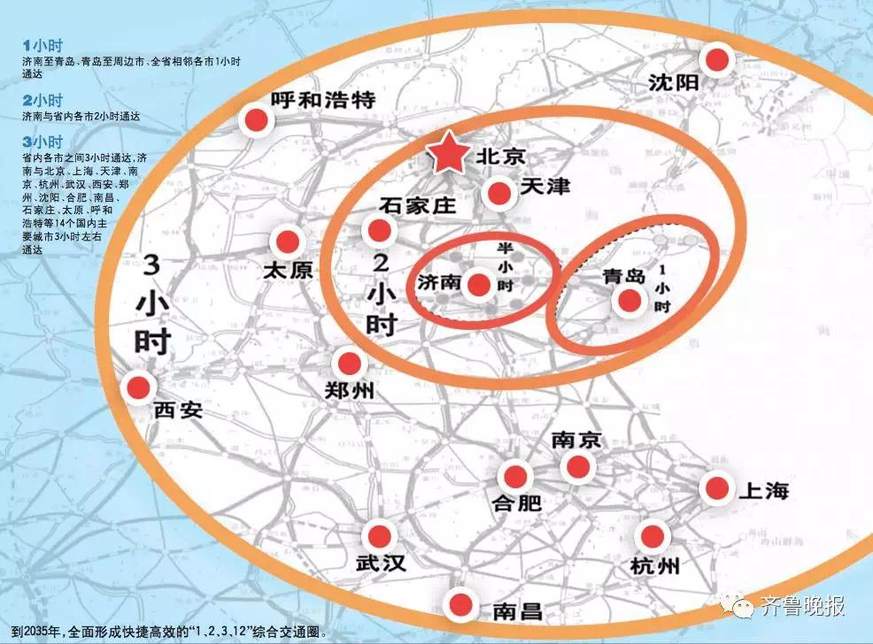 半小时,济南通达至相邻6市!我省2035年形成四横五纵大通道