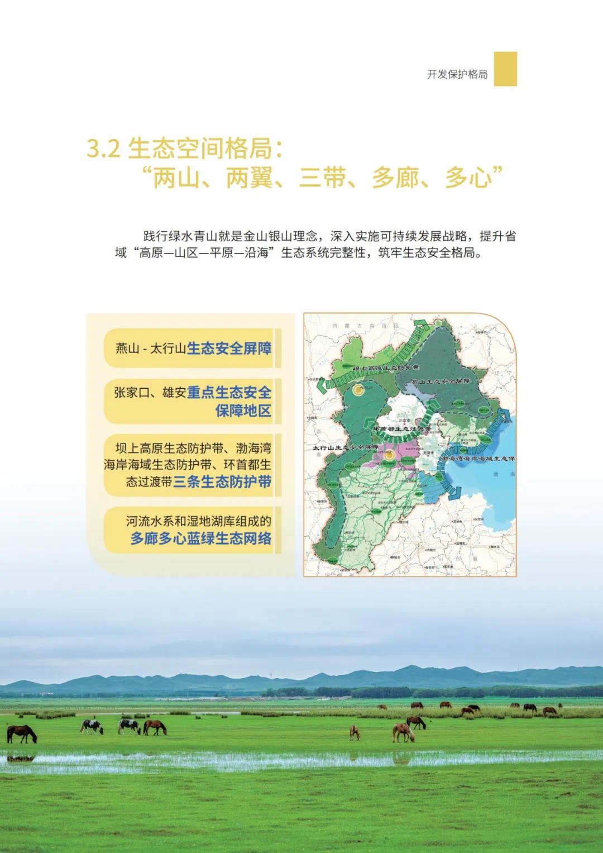强化石家庄高端引领!河北省国土空间规划公开征求意见(图16)