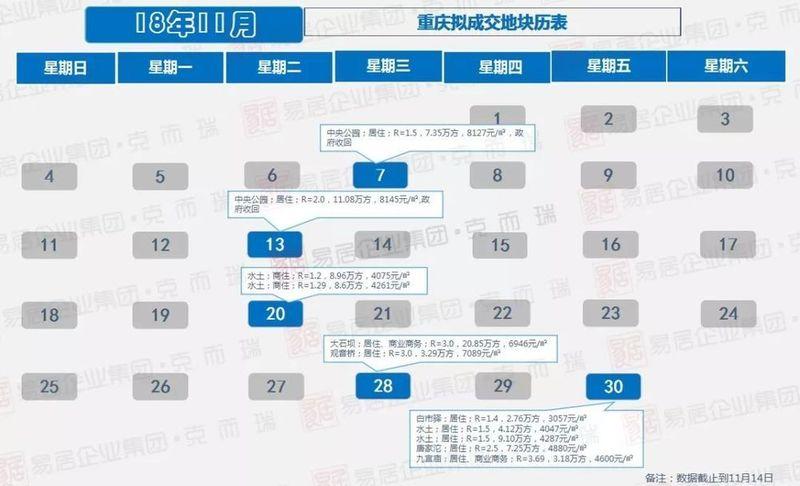 报告来了   七大数据,10月重庆房地产市场热点解读!