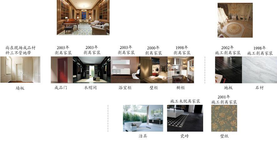 """家具行业的未来,终究是属于""""宜家们""""的吗?"""