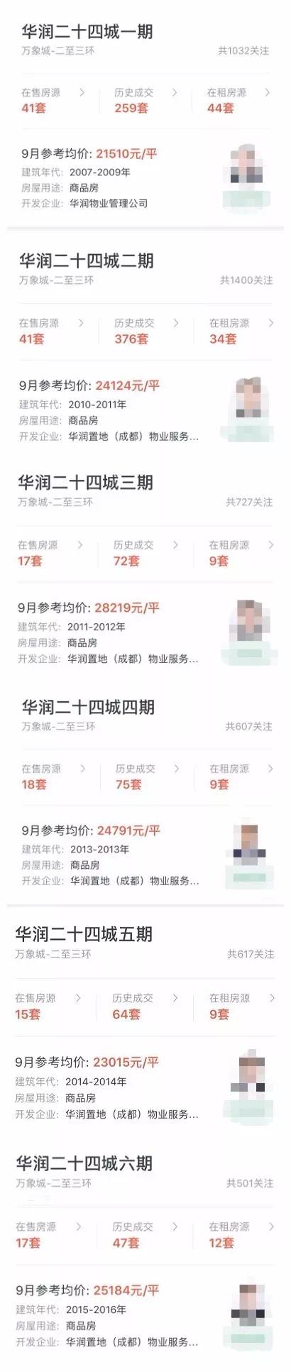 东二环,清水单价1.25万/㎡,刚需+投资上!