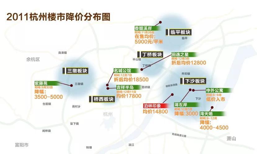 """拉横幅、送车位,杭州楼市重启""""下行""""按钮,历史会否重演"""