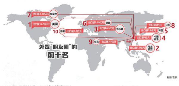 """株洲外贸""""朋友圈""""扩至近200个国家和地区"""