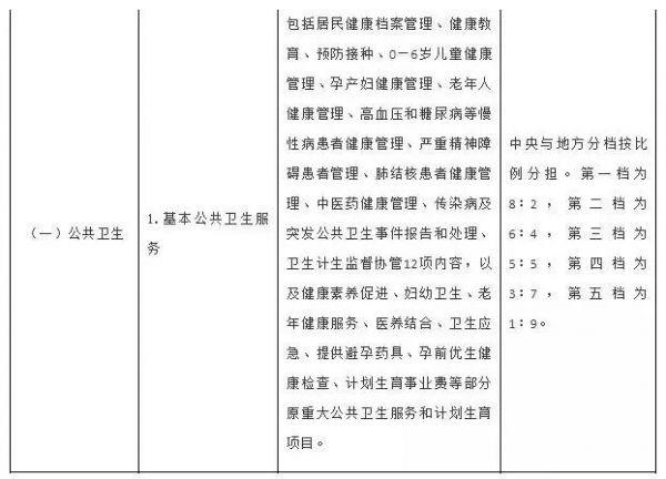 生孩子有补助了!湖南属于第二档,明年1月起实施