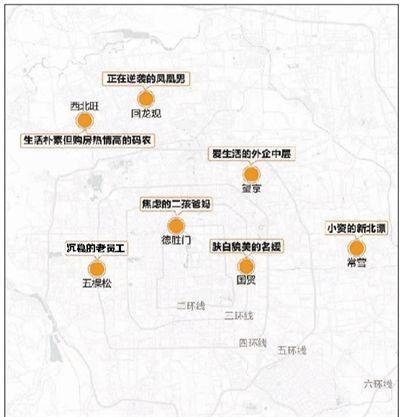 居住大数据揭示北京7大商圈择房观