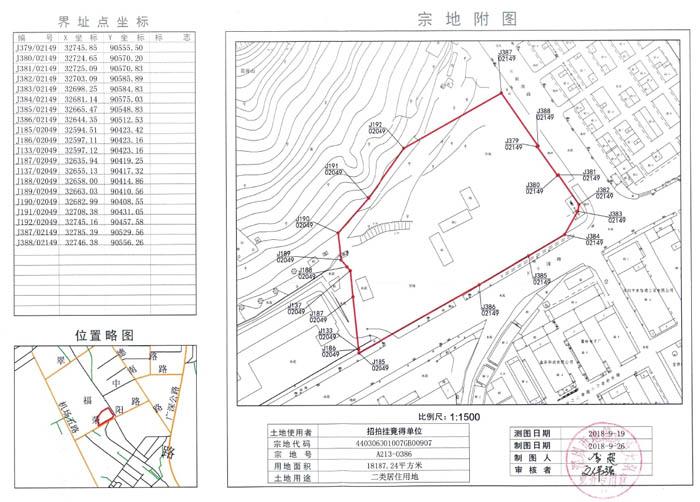 11月30日,宝安西乡、福永将出让2宗地!建商品房和自持租赁