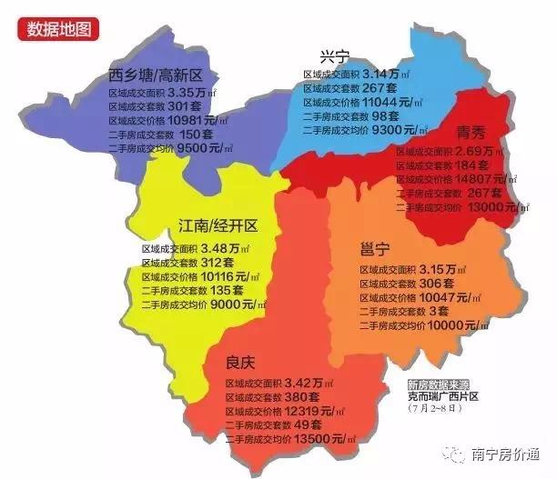 """【数据】南宁楼市无""""药神"""",上周6城区商品房价格全面过万"""