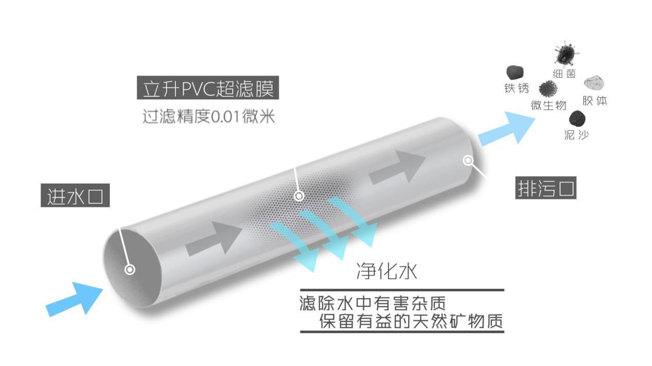 超滤膜净水器,为家庭带来健康洁净饮用水