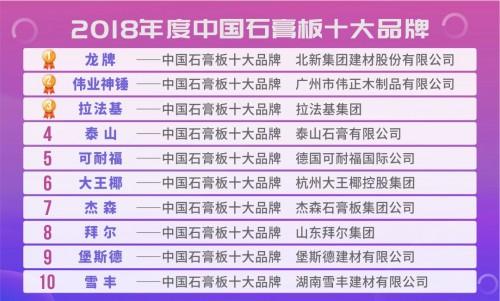 伟业神锤石膏板入选2018年度中国石膏板十大品牌