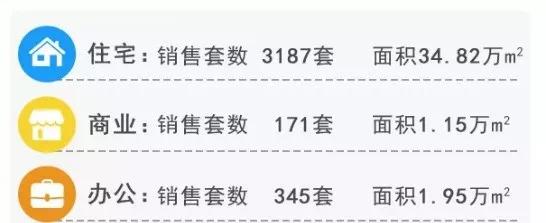 重庆楼市大变局,刚传来5大消息,新房二手房都在悄悄变动..