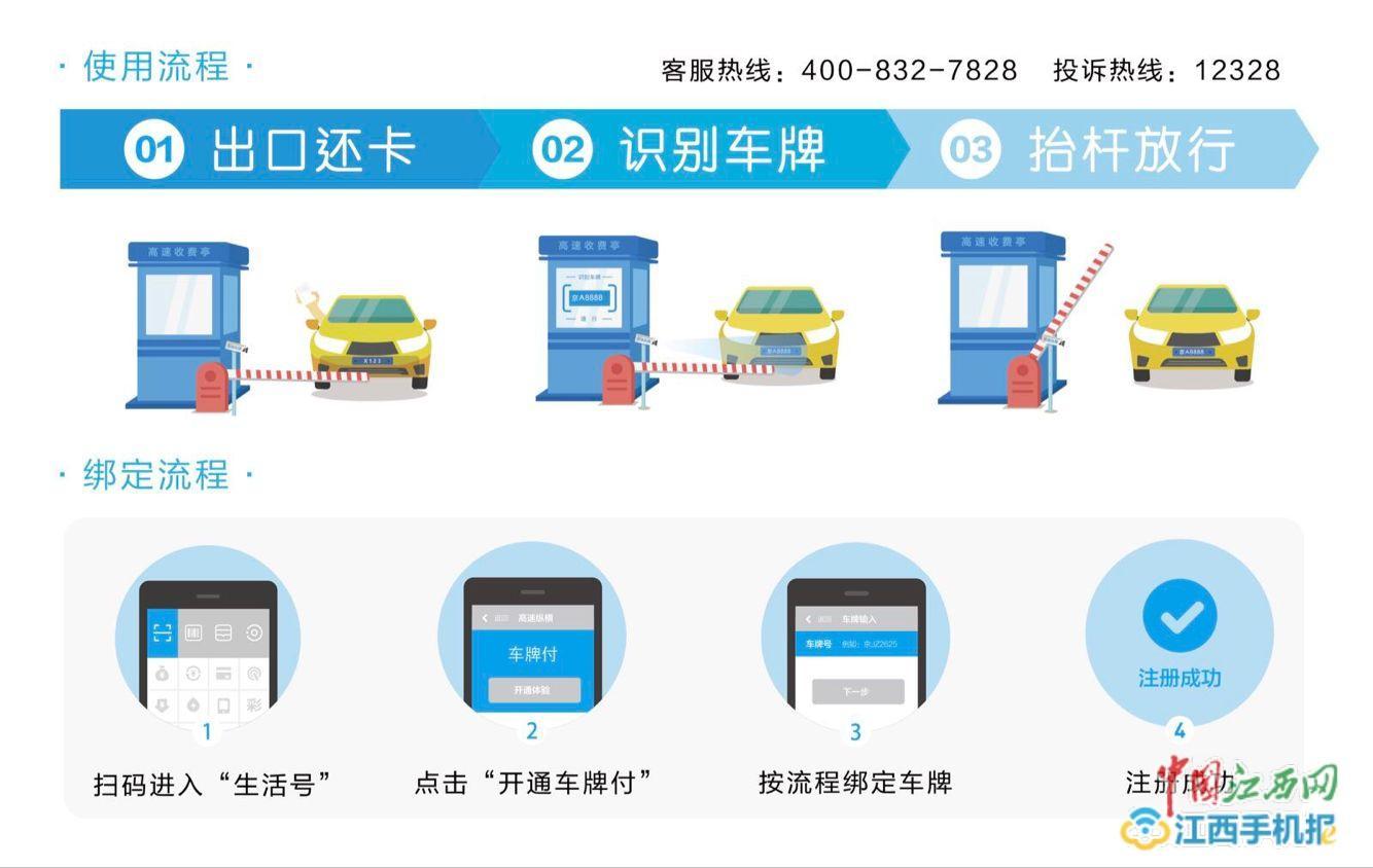 """江西高速""""车牌付""""时代来临 高速缴费新选择通行更便捷"""