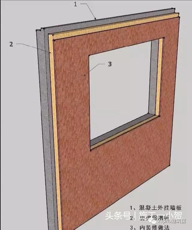 日本、欧洲、中国装配式建筑技术有何差别,终于一次弄懂了!