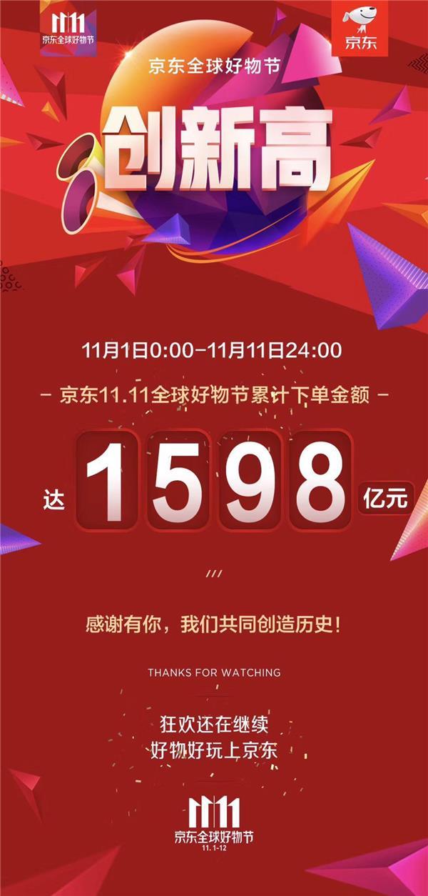 """""""嫑套路""""完胜11.11 京东家电主场引领高品质消费新趋势"""