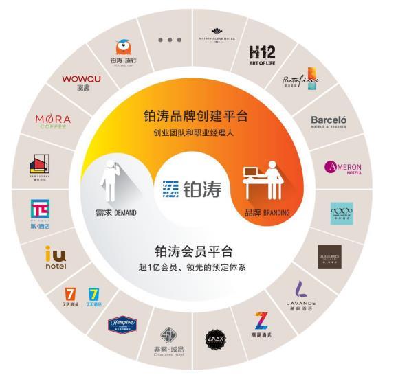 """存量时代 铂涛""""酒店+地产""""模式布局全国"""