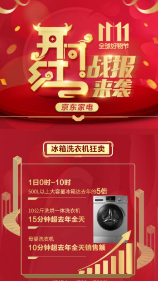 京东家电十一月喜迎开门红 这个11.11时尚又高级!