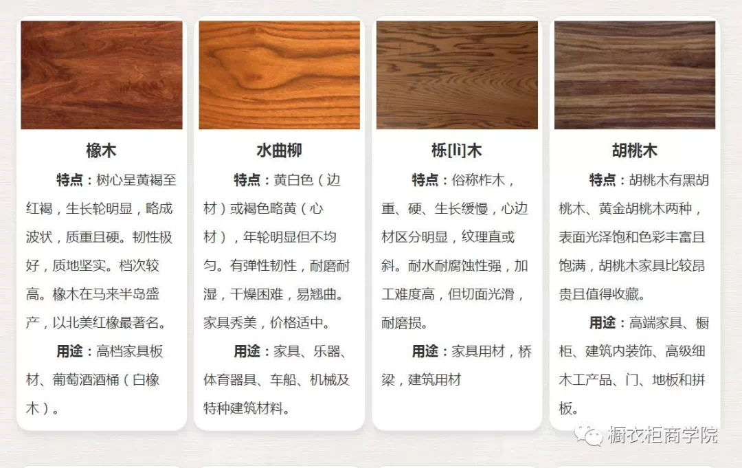 家具衣柜门板用什么材质?