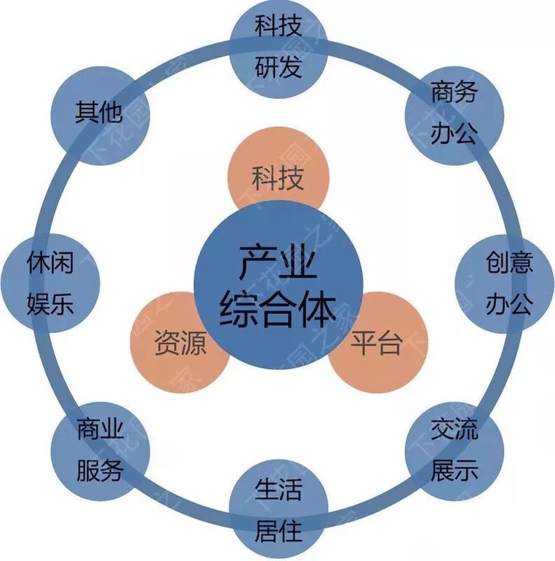 重磅!中国创新创业港项目即将落地下花园!