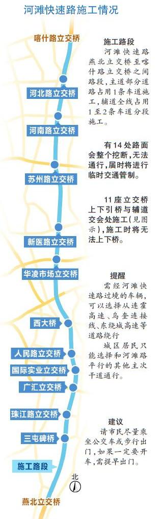 10月1日起河滩快速路沿线施工
