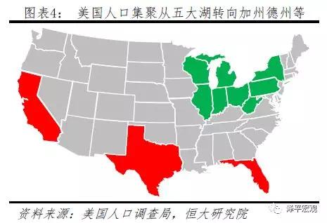人口流向_最新:中国的新增人口净流向哪儿了放水的钱主要去哪儿了?
