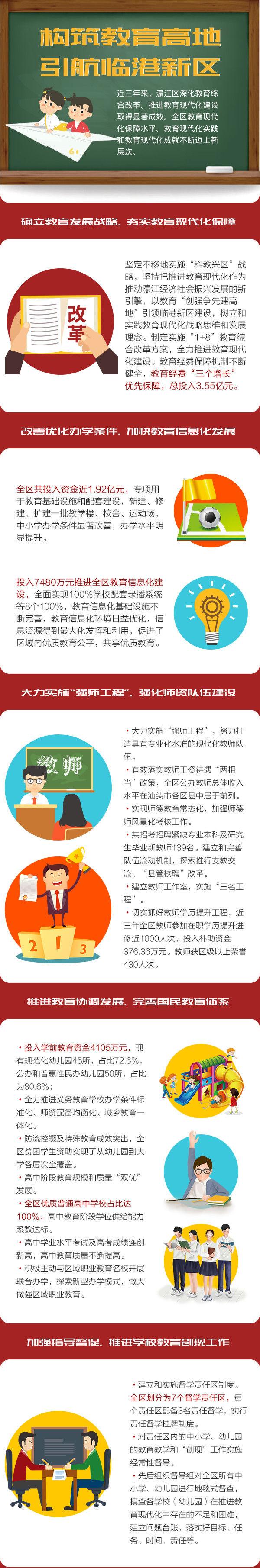"""一图读懂丨濠江冲刺教育""""创现""""!"""