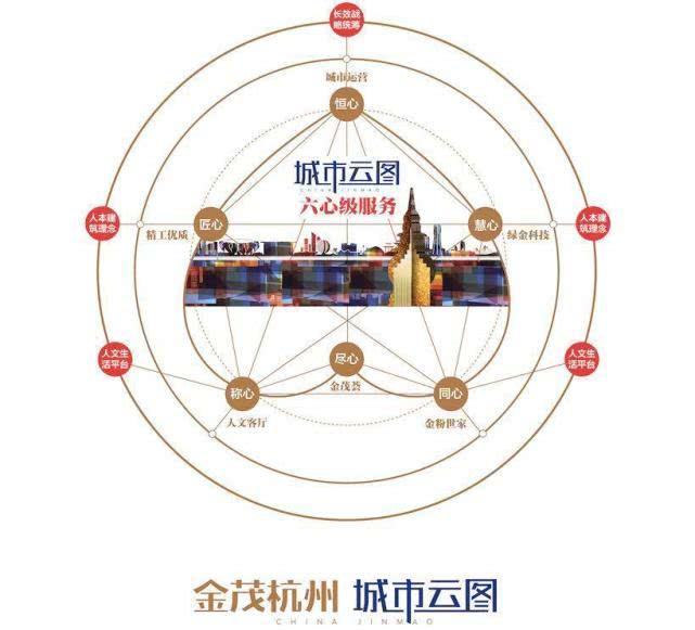 超级杭州 超级金茂府