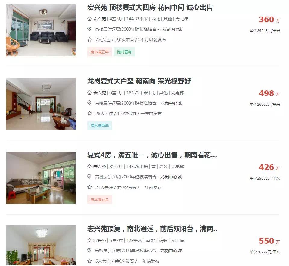 扒一扒:深圳各区平均降30万的二手房