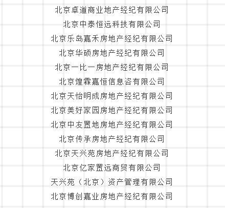 违规发布房源信息 北京14家房产中介被查