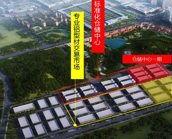 现房在售!思达·遵义国际商贸城标准化仓储中心少量优质仓储