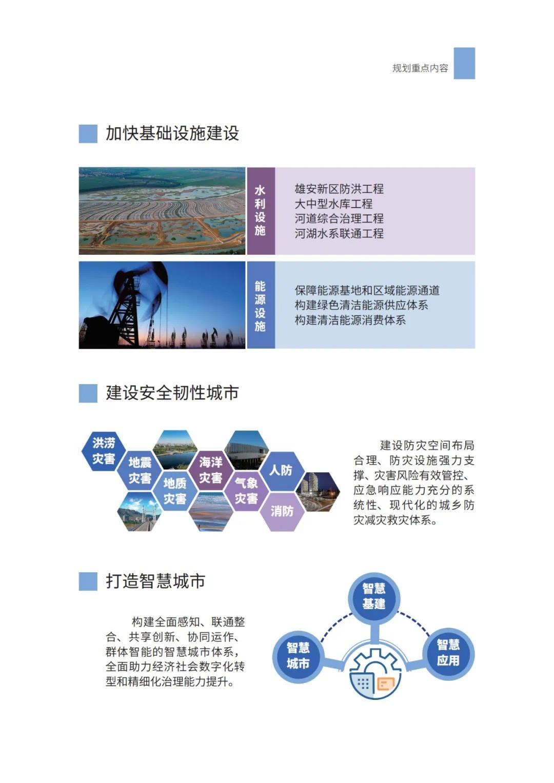 强化石家庄高端引领!河北省国土空间规划公开征求意见(图31)