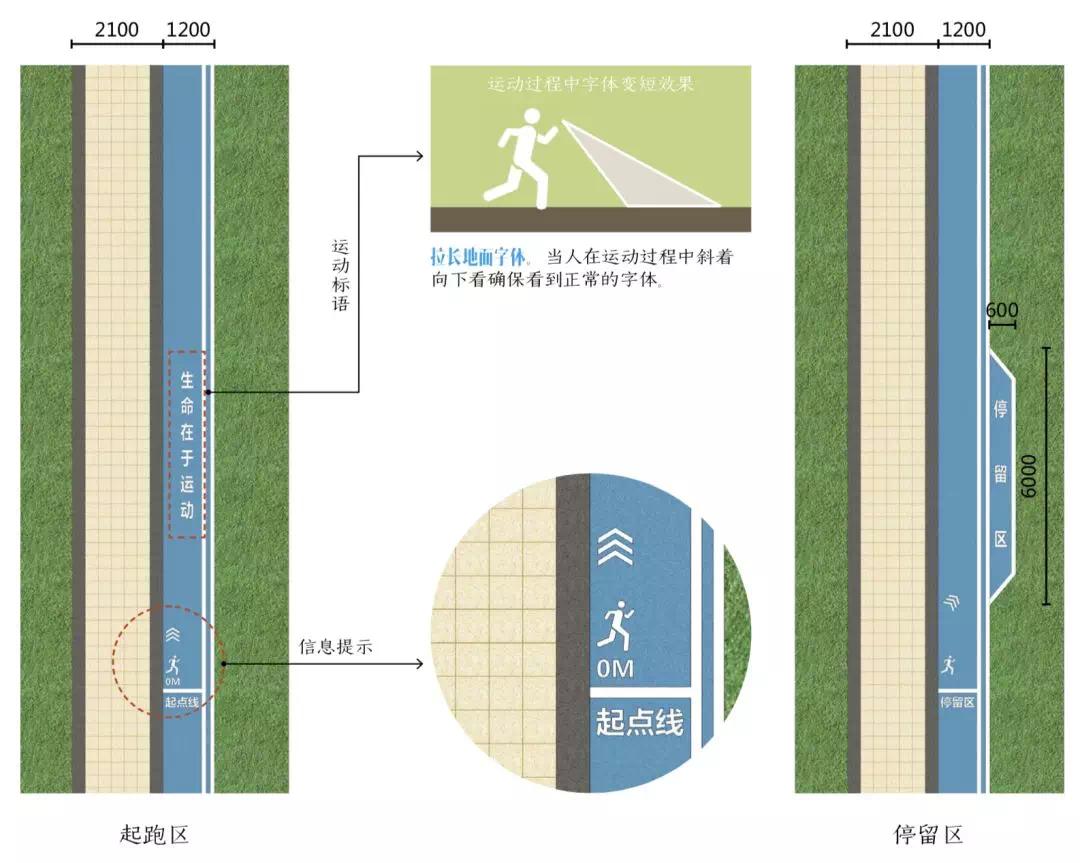 宝龙世家精铺1200米环形健康跑道 人性化的社区运动场地